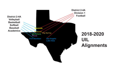 New UIL district alignments send Seminole south